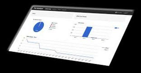Un outil pour faciliter la migration vers SAP Hana
