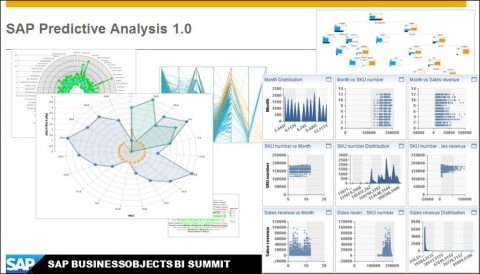 Analyse prédictive : SAP Predictive Analysis joue les oracles