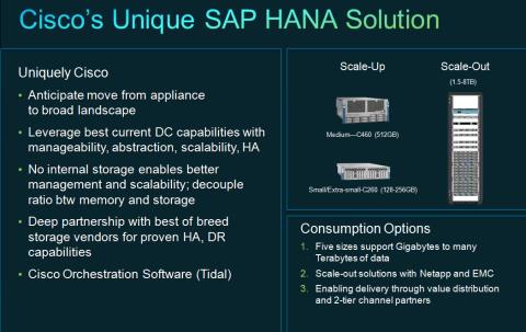 SAPPHIRE : la virtualisation bientôt avec HANA, l'application SAP Precision Retail mobility avec Cisco
