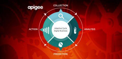 SAP s'associe à Apigee pour la gestion sécurisée des API